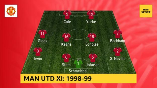 Man Utd 1998-99