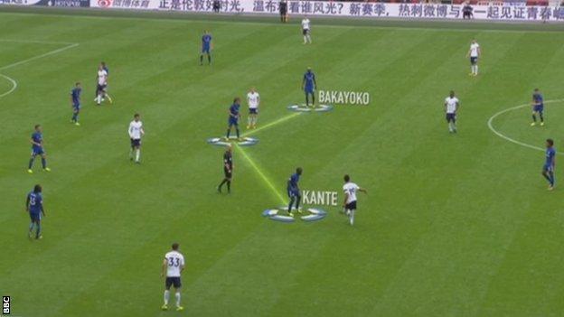 David Luiz in Chelsea's midfield