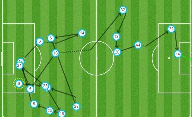 Everton's first goal