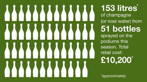 champagne graphic