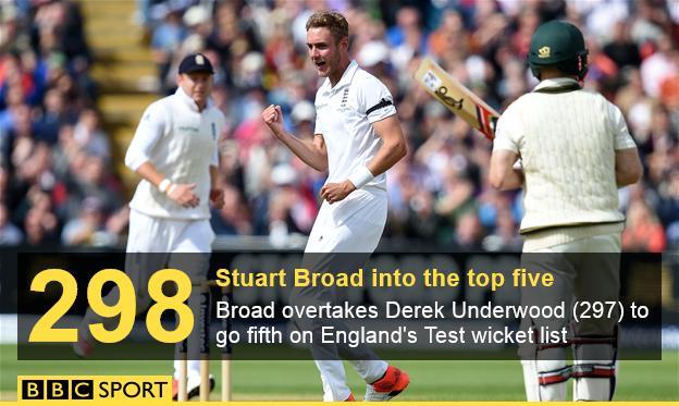 Stuart Broad