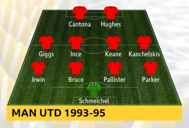 Manchester United XI 1993-95