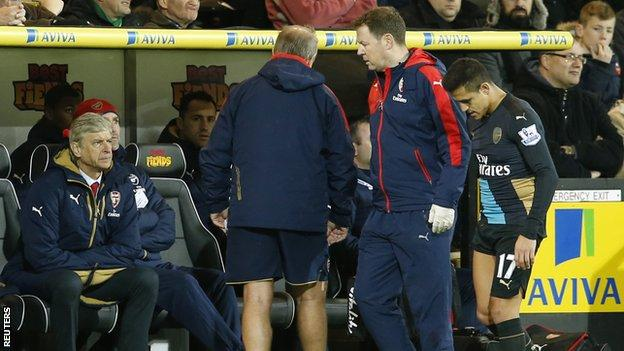 Alexis Sanchez comes off injured as Arsenal draw at Norwich