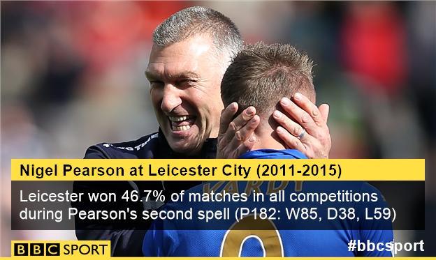 Nigel Pearson win percentage