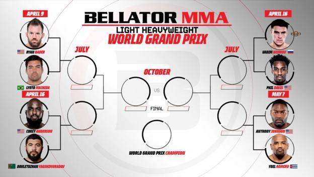 Bellator 256: Ryan Bader eyes win over former UFC opponent Lyoto Machida thumbnail