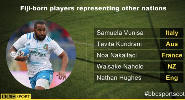 Fijian-born players representing other nations