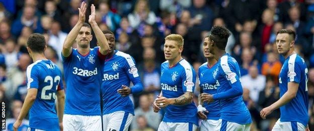 Rangers have won every game so far this season and are top the Championship
