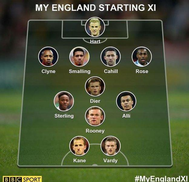 BBC Sport users' England XI at Euro 2016