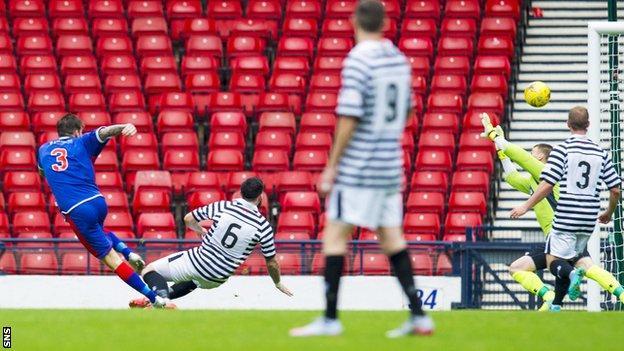 Elgin City score through Darryl McHardy