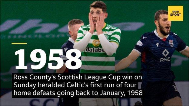 run of four defeats stat