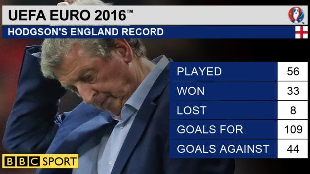 Hodgson graphic
