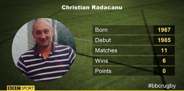 Christian Radacanu
