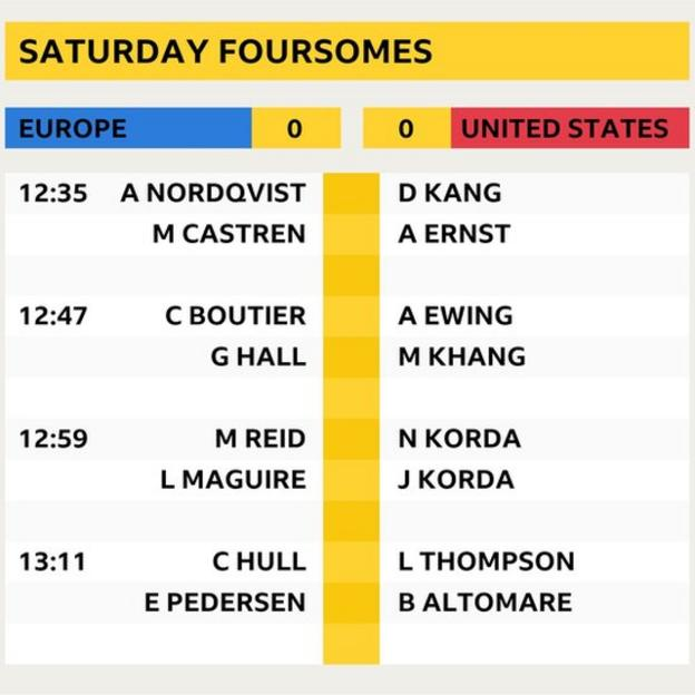 Saturday's Solheim Cup foursomes tee off times
