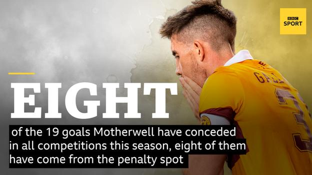 Motherwell pens stat