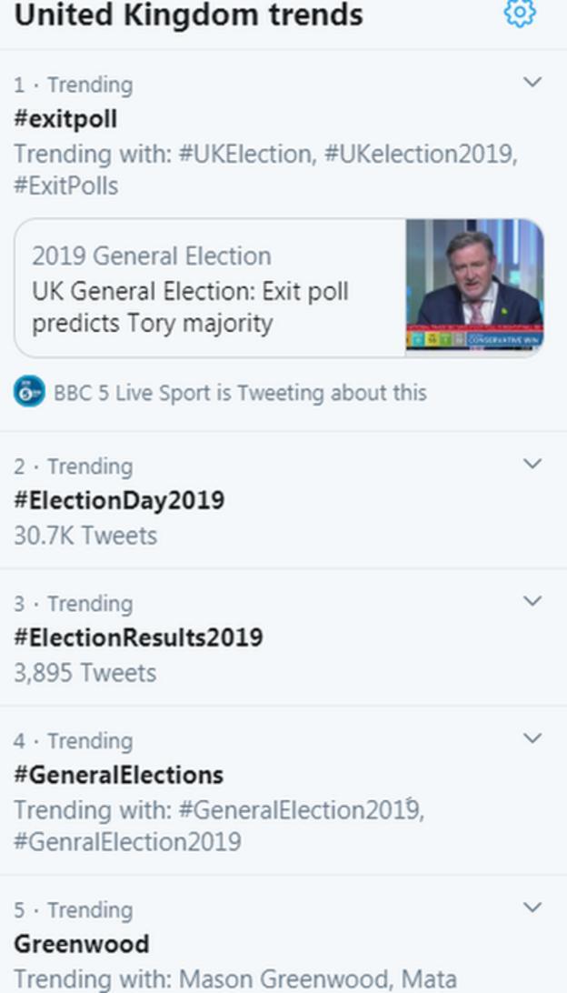 Greenwood trending on Twitter