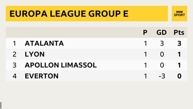 Europa League E