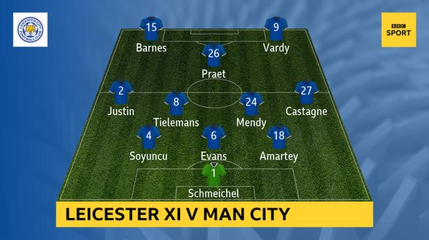 Graphic showing Leicester's starting XI v Man City: Schmeichel; Castagne, Amartey, Evans, Soyuncu, Jones; Tielemans, Mendy; Praet, Vardy, Barnes