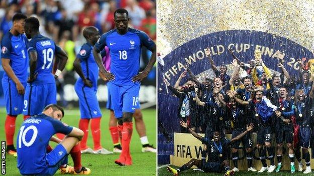 France at Euro 2016 and World Cup 2018