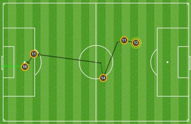 Aaron Ramsey's goal