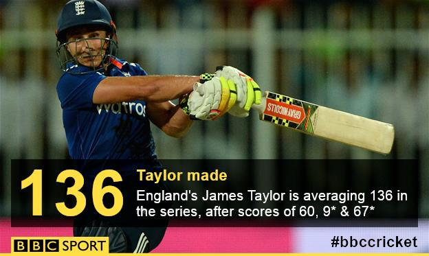 James Taylor stats graphic