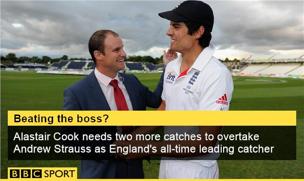 Alastair Cook stats graphic