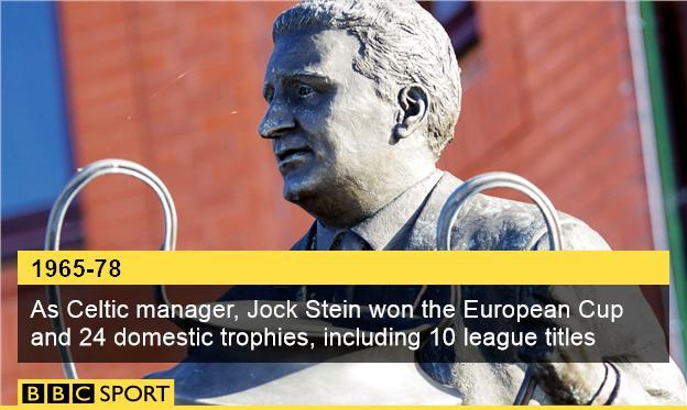 A statue of Jock Stein
