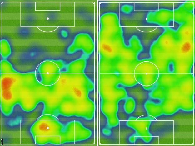 Manchester City heatmap