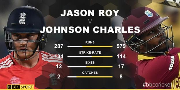 Roy v Charles