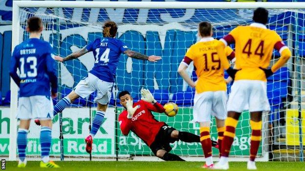 "St Johnstone 1-1 Motherwell: SFA Covid communication ""really poor"" -  Stephen Robinson - BBC Sport"
