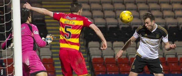 Aberdeen's Simon Church heads the winner