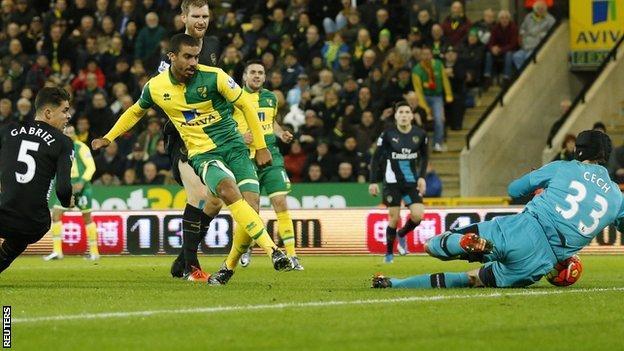 Lewis Grabban scores against Arsenal