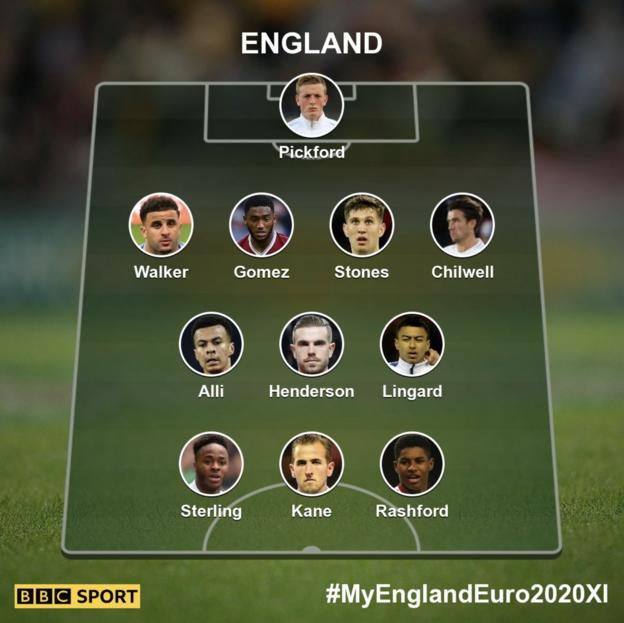 Your England XI for the 2020 European Championships
