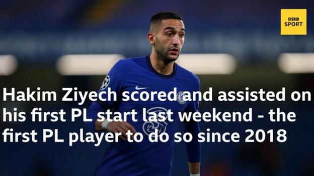 Chelsea's Hakim Ziyech