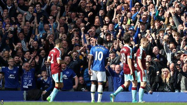Romelu Lukaku is under contract with Everton until 2019