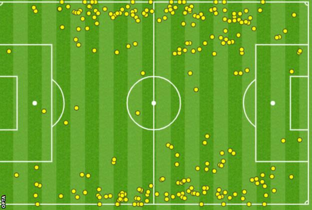 Ben Chilwell and Ricardo Pereira touch map against Southampton