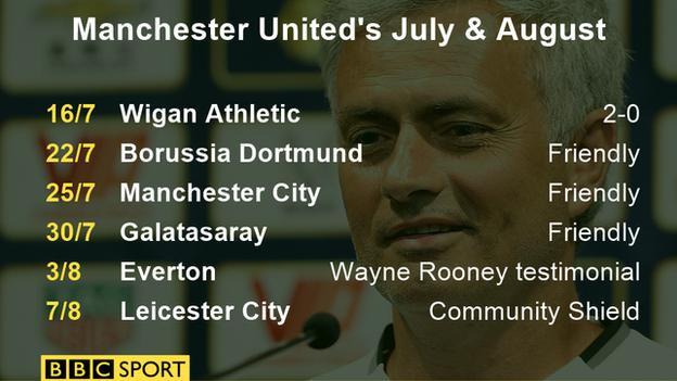 Manchester United's pre-season