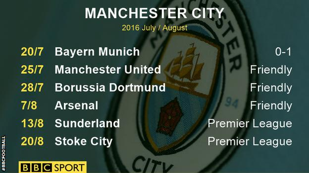 Manchester City's pre-season fixtures