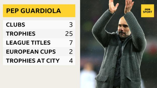 Pep Guardiola's honours graphic