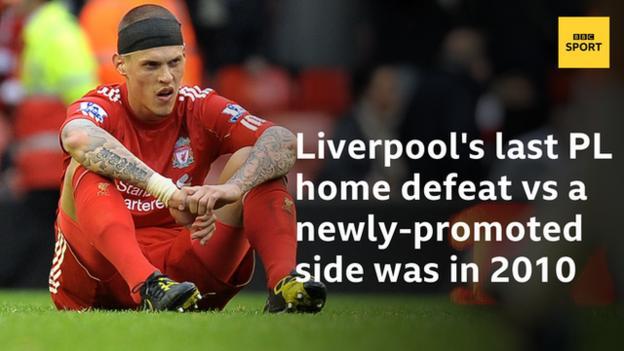 Последнее домашнее поражение «Ливерпуля» в Премьер-лиге от недавно получившего повышение произошло в 2010 году.