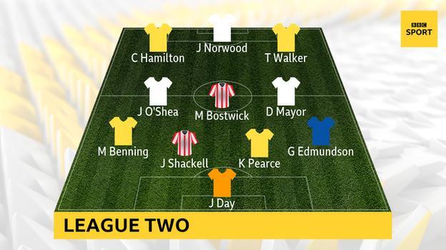 League Two team of the season