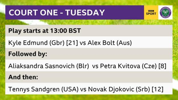 Graphic showing Tuesday's order of play on Court One (play starts at 13:00 BST): Kyle Edmund v Alex Bolt, followed by Aliaksandra Sasnovich v Petra Kvitova and then Tennys Sandgren v Novak Djokovic