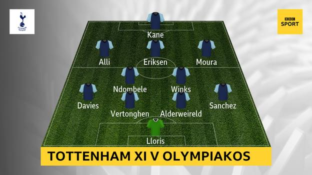 Graphic showing Tottenham's XI v Olympiakos: Lloris; Sanchez, Alderweireld, Vertonghen, Davies; Winks, Ndombele; Moura, Eriksen, Alli; Kane
