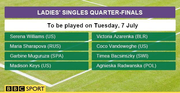 Ladies' quarter-final draw