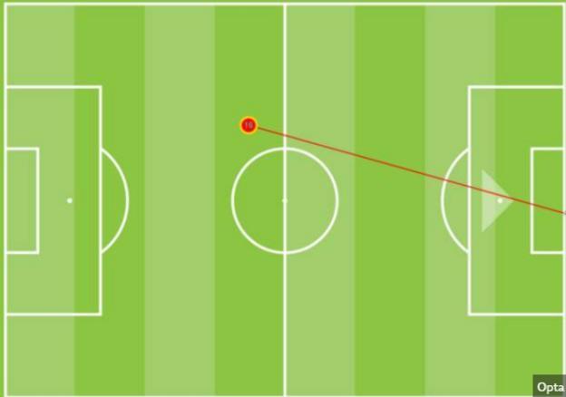Jordi Gomez's goal