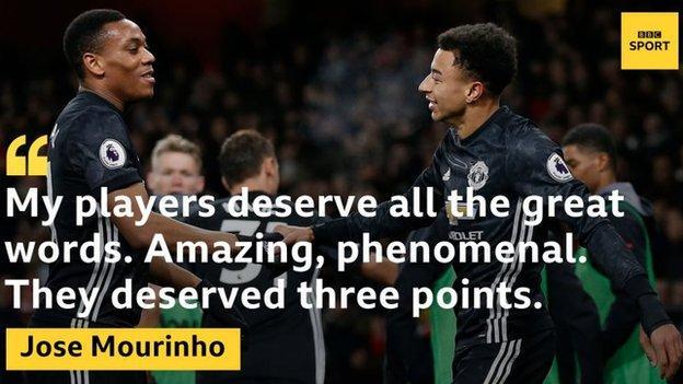 De Gea display in win over Arsenal a 'world best' - Mourinho