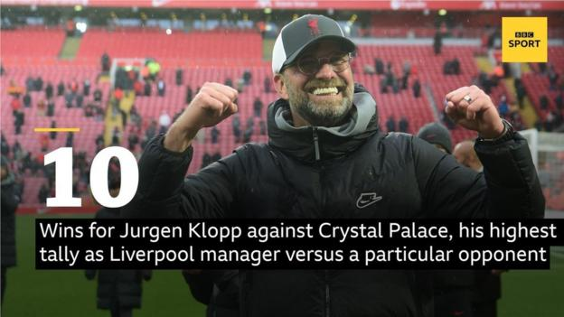Jurgen Klopp's 10 wins against Crystal Palace is his highest record as a Liverpool manager against a specific opponent.