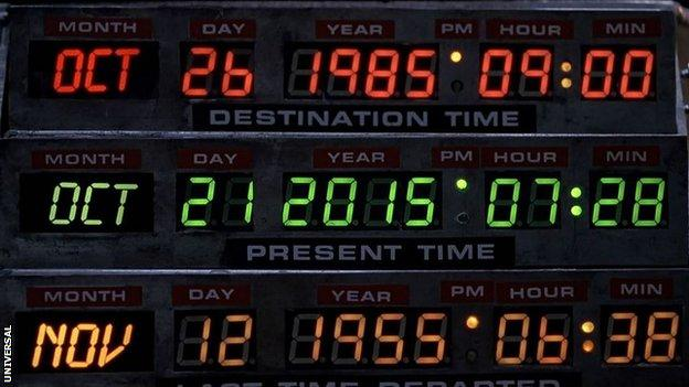 Back to the Future movie still