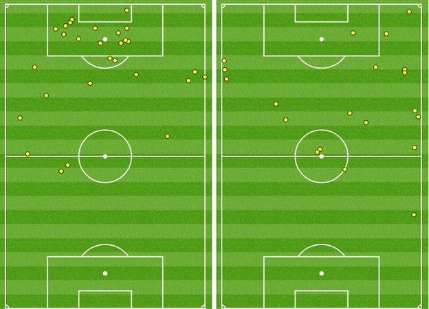 Odion Ighalo and Lewis Grabban touch map