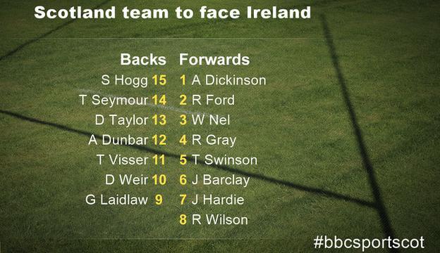 Graphic of Scotland team to face Ireland