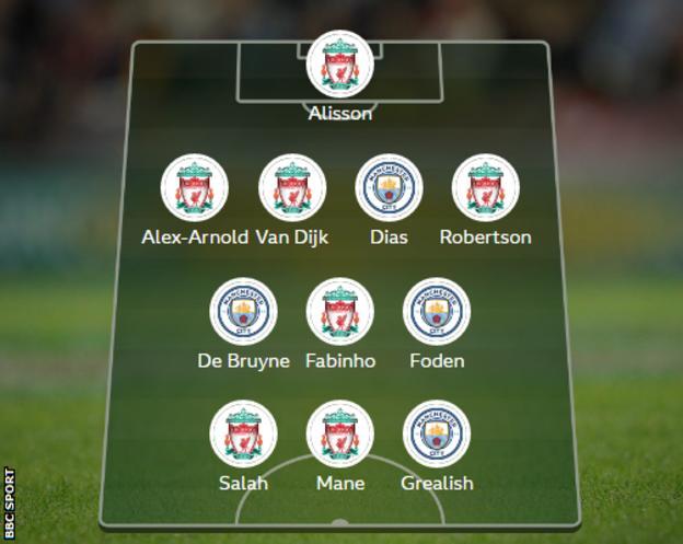 Liverpool v Man City combined XI
